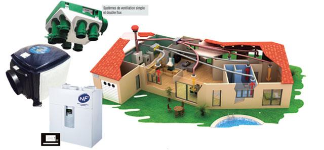 Groupe-Le-Carre-ventilation