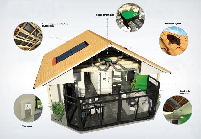 nouveaux-produits-groupe-le-carre-ventilation-small