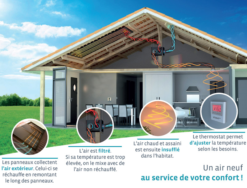 La ventilation par surpression